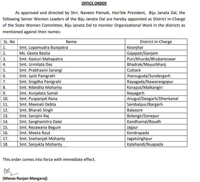 BJD announces names of women district In-charges